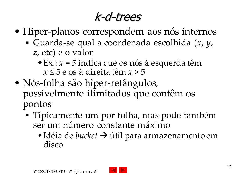 2002 LCG/UFRJ. All rights reserved. 12 k-d-trees Hiper-planos correspondem aos nós internos Guarda-se qual a coordenada escolhida (x, y, z, etc) e o v
