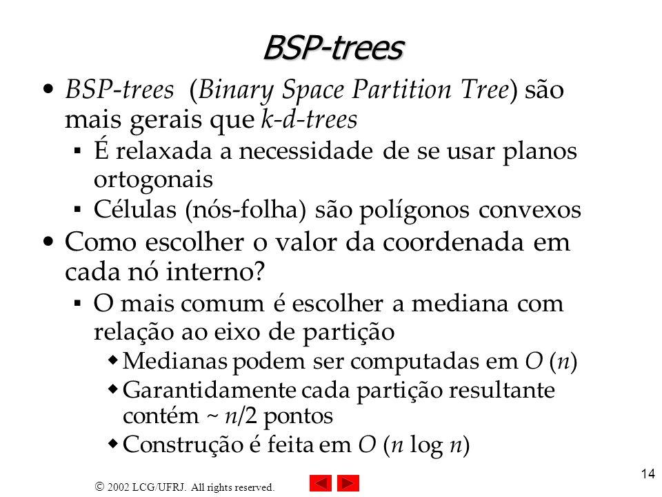 2002 LCG/UFRJ. All rights reserved. 14 BSP-trees BSP-trees (Binary Space Partition Tree) são mais gerais que k-d-trees É relaxada a necessidade de se