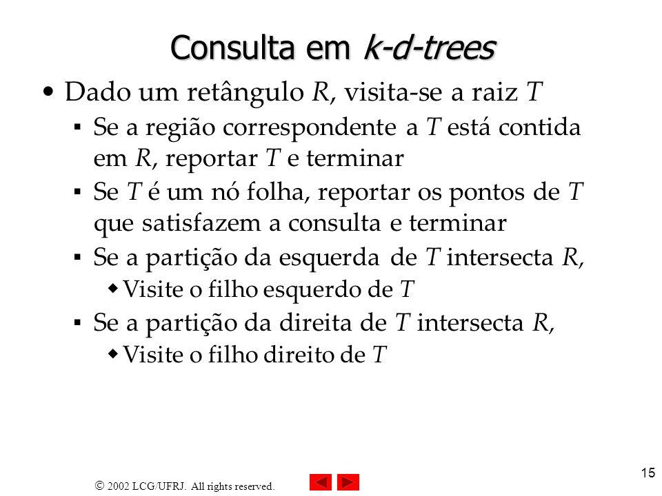 2002 LCG/UFRJ. All rights reserved. 15 Consulta em k-d-trees Dado um retângulo R, visita-se a raiz T Se a região correspondente a T está contida em R,