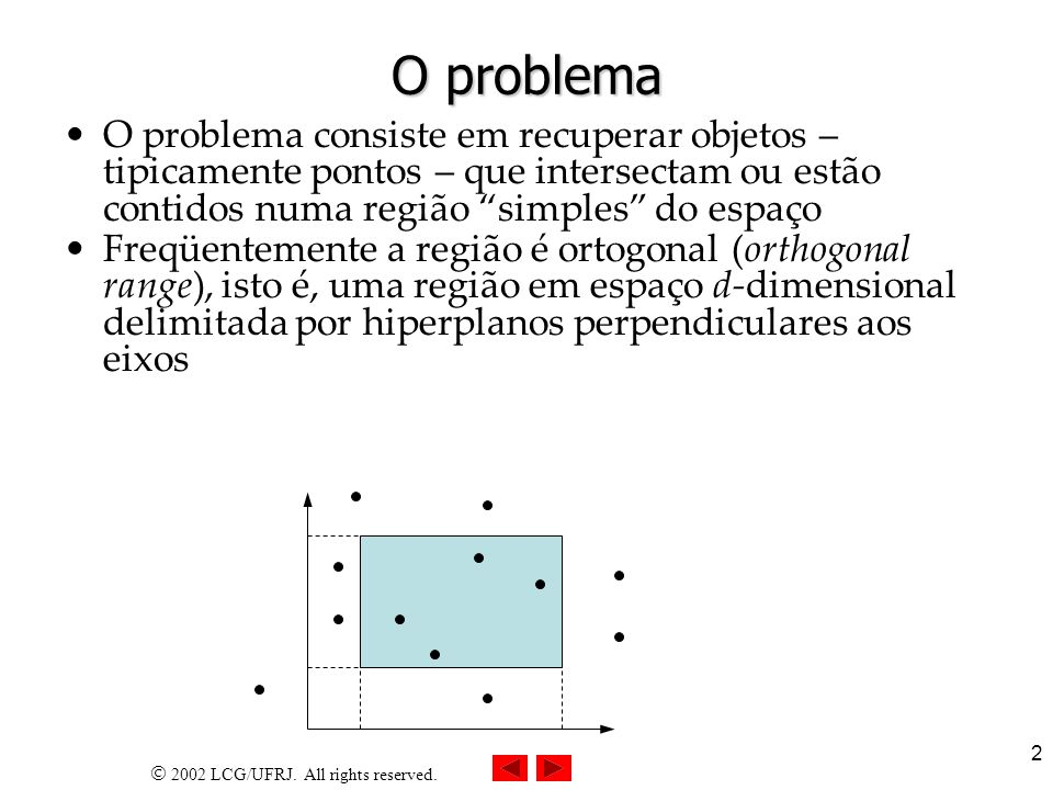 2002 LCG/UFRJ. All rights reserved. 2 O problema O problema consiste em recuperar objetos – tipicamente pontos – que intersectam ou estão contidos num