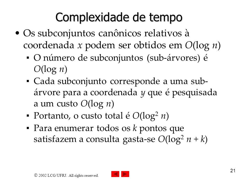 2002 LCG/UFRJ. All rights reserved. 21 Complexidade de tempo Os subconjuntos canônicos relativos à coordenada x podem ser obtidos em O(log n) O número
