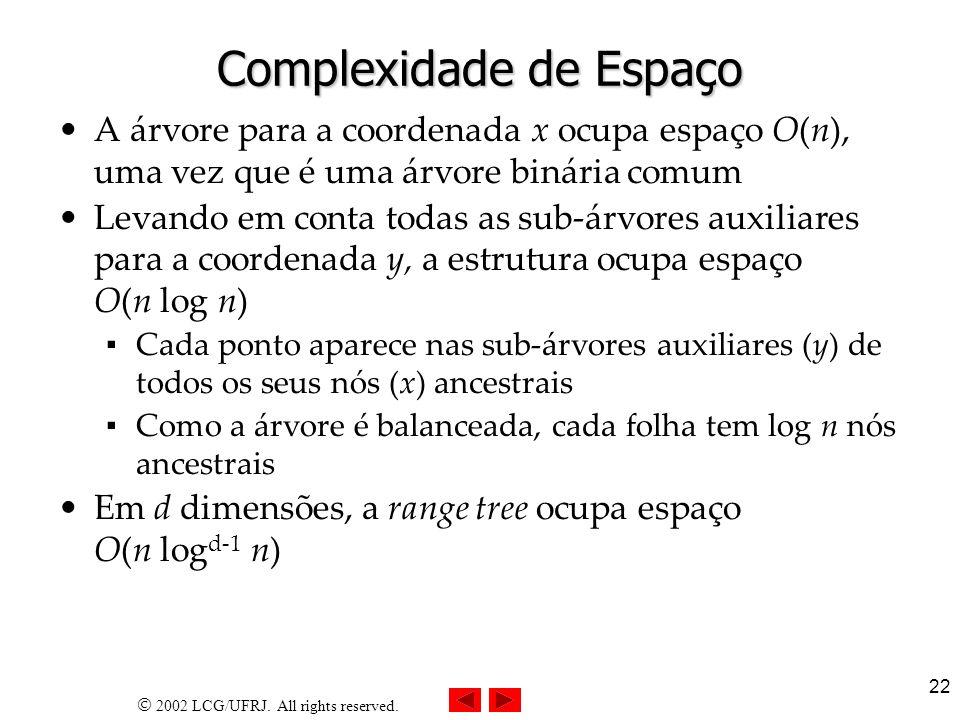 2002 LCG/UFRJ. All rights reserved. 22 Complexidade de Espaço A árvore para a coordenada x ocupa espaço O(n), uma vez que é uma árvore binária comum L
