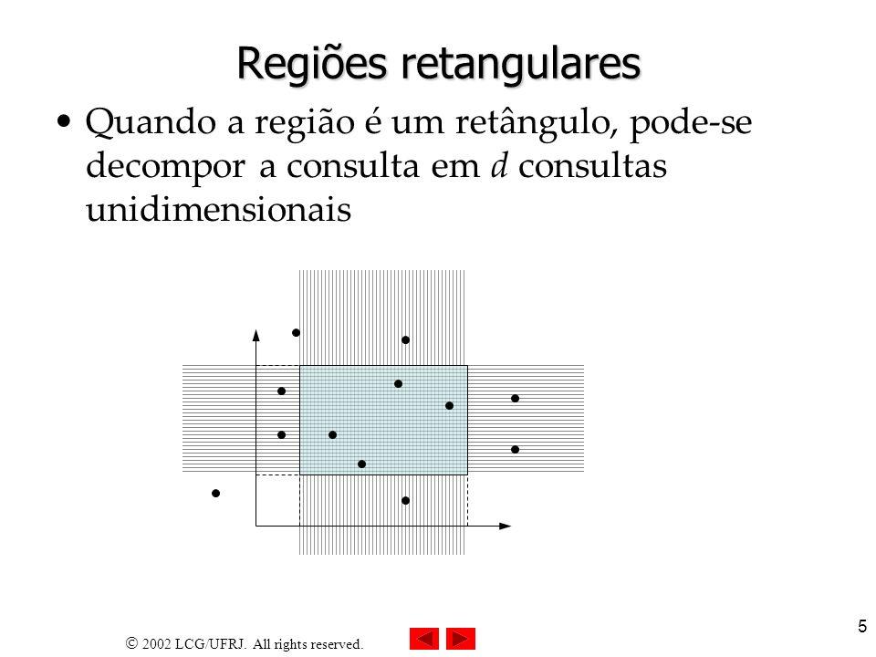 2002 LCG/UFRJ. All rights reserved. 5 Regiões retangulares Quando a região é um retângulo, pode-se decompor a consulta em d consultas unidimensionais