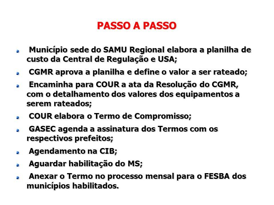 PASSO A PASSO Município sede do SAMU Regional elabora a planilha de custo da Central de Regulação e USA; Município sede do SAMU Regional elabora a planilha de custo da Central de Regulação e USA; CGMR aprova a planilha e define o valor a ser rateado; CGMR aprova a planilha e define o valor a ser rateado; Encaminha para COUR a ata da Resolução do CGMR, com o detalhamento dos valores dos equipamentos a serem rateados; Encaminha para COUR a ata da Resolução do CGMR, com o detalhamento dos valores dos equipamentos a serem rateados; COUR elabora o Termo de Compromisso; COUR elabora o Termo de Compromisso; GASEC agenda a assinatura dos Termos com os respectivos prefeitos; GASEC agenda a assinatura dos Termos com os respectivos prefeitos; Agendamento na CIB; Agendamento na CIB; Aguardar habilitação do MS; Aguardar habilitação do MS; Anexar o Termo no processo mensal para o FESBA dos municípios habilitados.