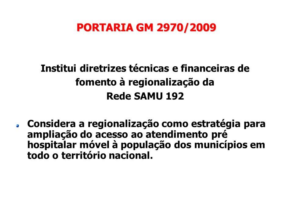 PORTARIA GM 2970/2009 Institui diretrizes técnicas e financeiras de fomento à regionalização da Rede SAMU 192 Considera a regionalização como estratégia para ampliação do acesso ao atendimento pré hospitalar móvel à população dos municípios em todo o território nacional.