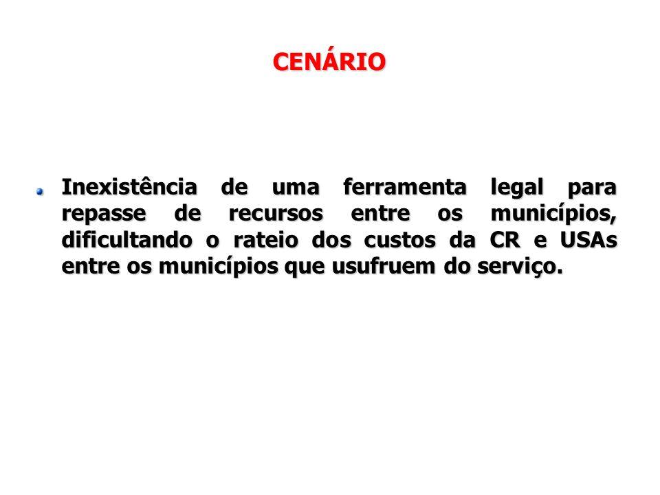 CENÁRIO Inexistência de uma ferramenta legal para repasse de recursos entre os municípios, dificultando o rateio dos custos da CR e USAs entre os municípios que usufruem do serviço.