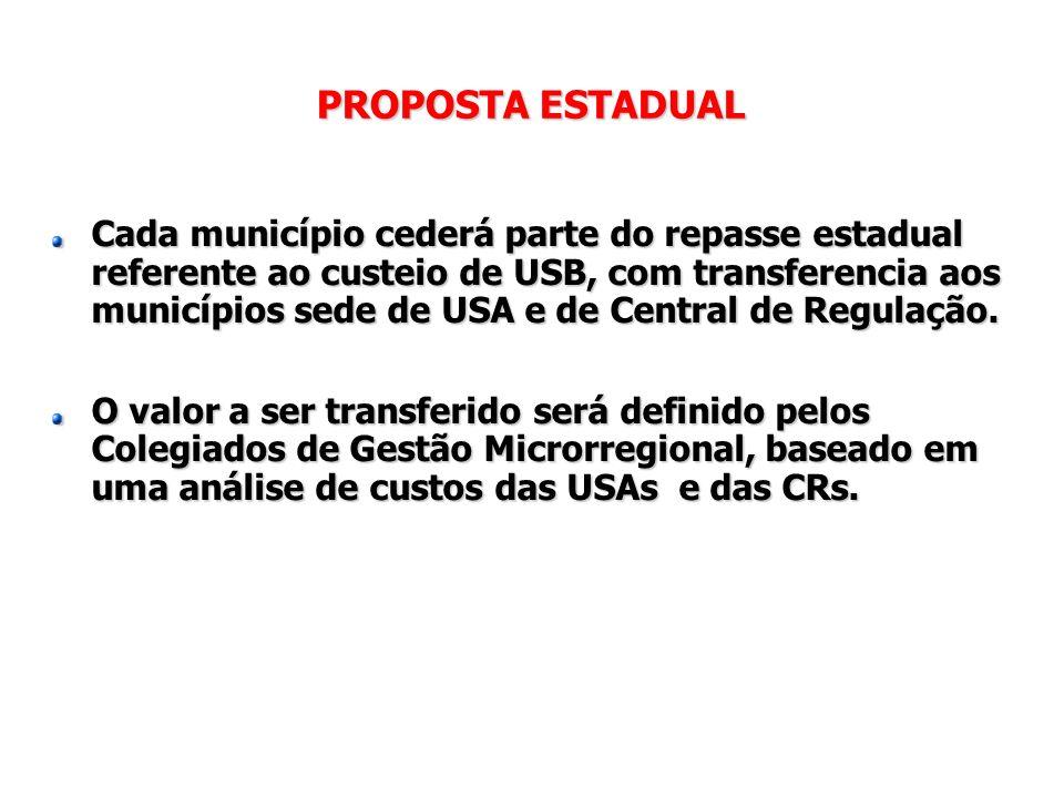 PROPOSTA ESTADUAL Cada município cederá parte do repasse estadual referente ao custeio de USB, com transferencia aos municípios sede de USA e de Central de Regulação.