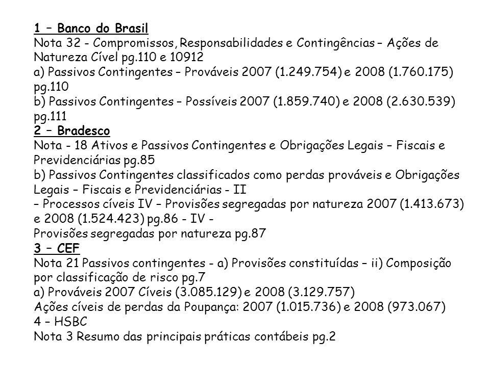1 – Banco do Brasil Nota 32 - Compromissos, Responsabilidades e Contingências – Ações de Natureza Cível pg.110 e 10912 a) Passivos Contingentes – Prov