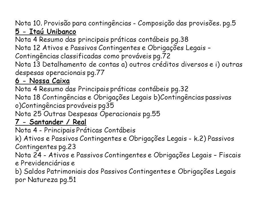 Nota 10. Provisão para contingências - Composição das provisões. pg.5 5 - Itaú Unibanco Nota 4 Resumo das principais práticas contábeis pg.38 Nota 12