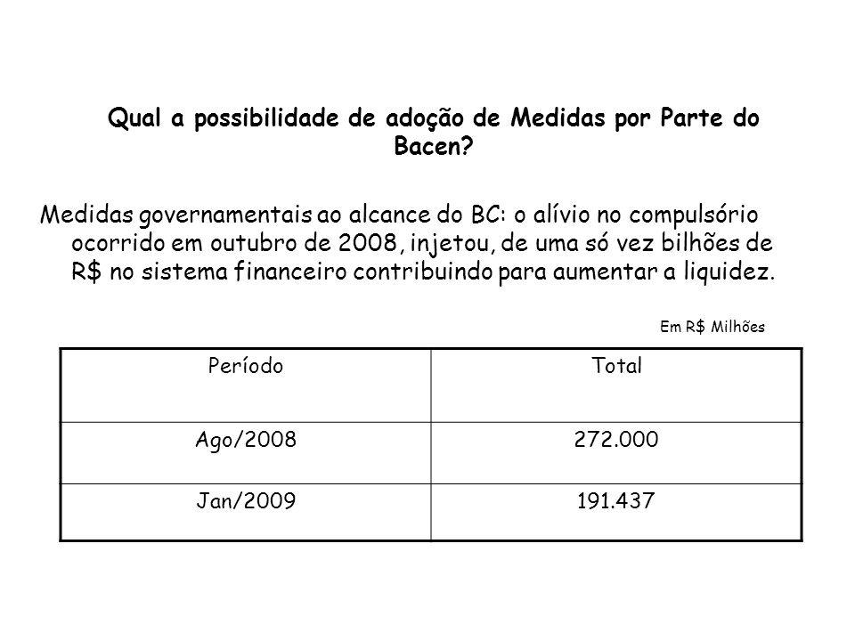 Qual a possibilidade de adoção de Medidas por Parte do Bacen? Medidas governamentais ao alcance do BC: o alívio no compulsório ocorrido em outubro de