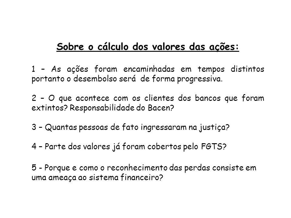 Provisões Para Crédito de Liquidação Duvidosa: Banco Itaú Unibanco – dezembro 2008 Níveis de RiscoCréditoProvisão Legal Provisão Existente.