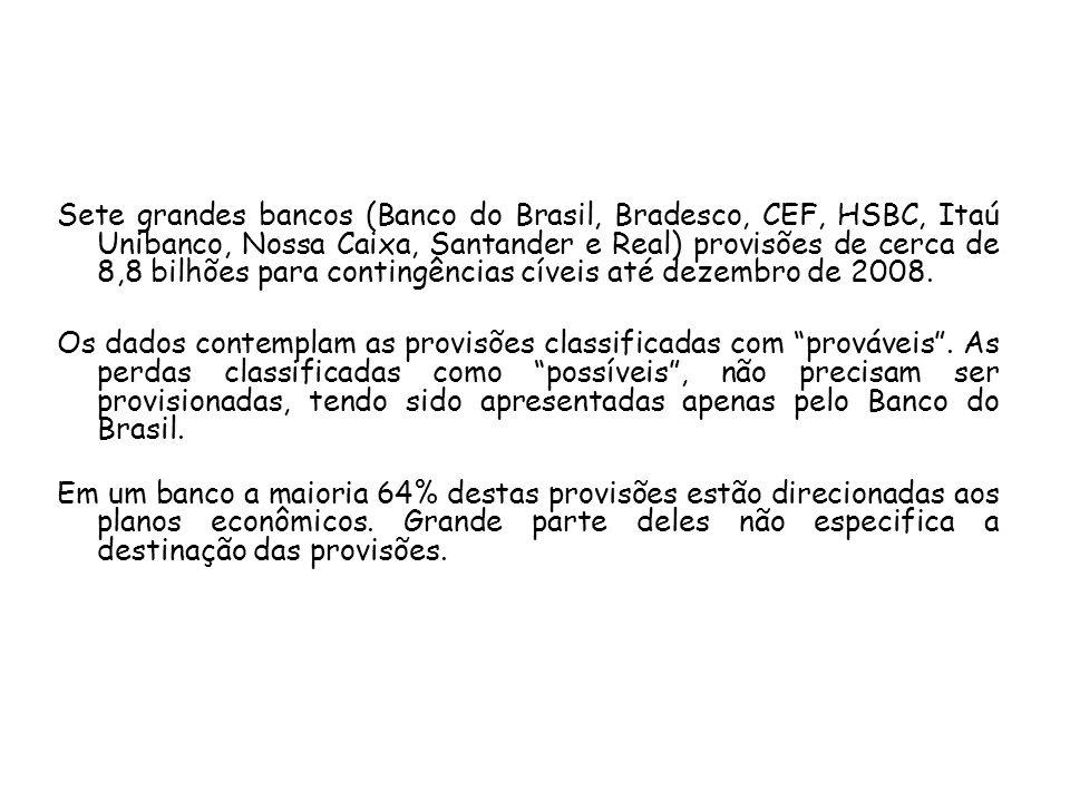 Composição da provisão de contingência cível dos bancos para o exercício 2008 Banco20072008Variação Valor Provisionado para Planos Econômicos 20072008 Banco do Brasil 1 1.249.7541.760.17540,84%-- Bradesco 2 1.413.6731.524.4237,83%-- CEF 3 3.085.1293.129.7571,45%1.015.736973.067* (31,1%)** HSBC 4 130.612150.48615,22%-- Itaú Unibanco 5 470.730829.07476,13%397.768263.772 (31,8%)** Nossa Caixa 6 737.2031.012.56837,35%492.834644.550 (63,6%)** Santander / Real 7 333.074398.02919,50%-- Total7.420.1758.804.51218,66%1.906.3381.881.389 Em R$ mil
