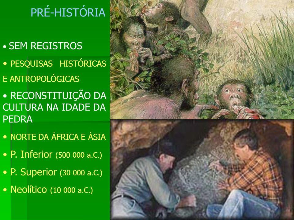 PRÉ-HISTÓRIA SEM REGISTROS PESQUISAS HISTÓRICAS E ANTROPOLÓGICAS RECONSTITUIÇÃO DA CULTURA NA IDADE DA PEDRA NORTE DA ÁFRICA E ÁSIA P. Inferior (500 0