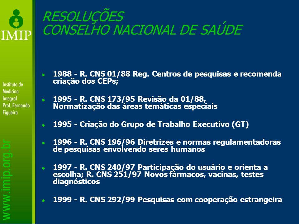 1988 - R. CNS 01/88 Reg. Centros de pesquisas e recomenda criação dos CEPs; 1995 - R. CNS 173/95 Revisão da 01/88, Normatização das áreas temáticas es