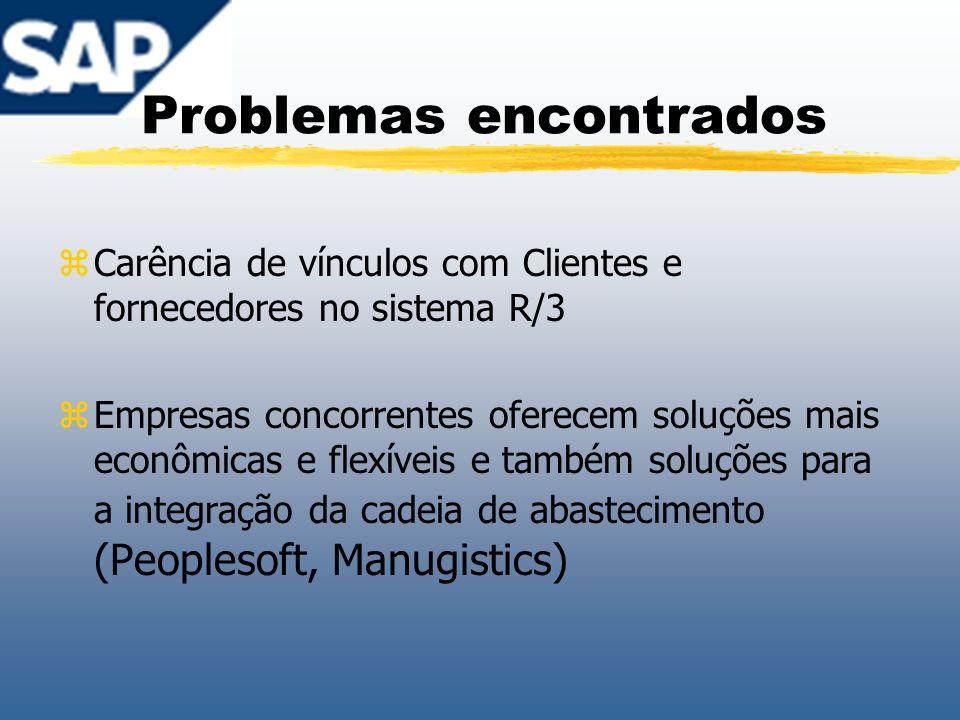Problemas encontrados zCarência de vínculos com Clientes e fornecedores no sistema R/3 zEmpresas concorrentes oferecem soluções mais econômicas e flex