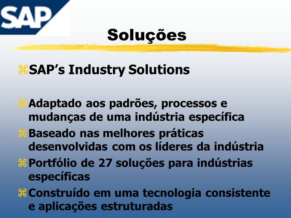 Soluções zSAPs Industry Solutions zAdaptado aos padrões, processos e mudanças de uma indústria específica zBaseado nas melhores práticas desenvolvidas
