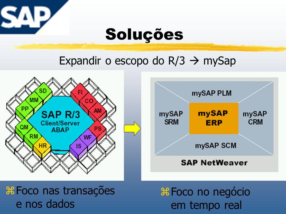 Soluções zFoco nas transações e nos dados zFoco no negócio em tempo real Expandir o escopo do R/3 mySap