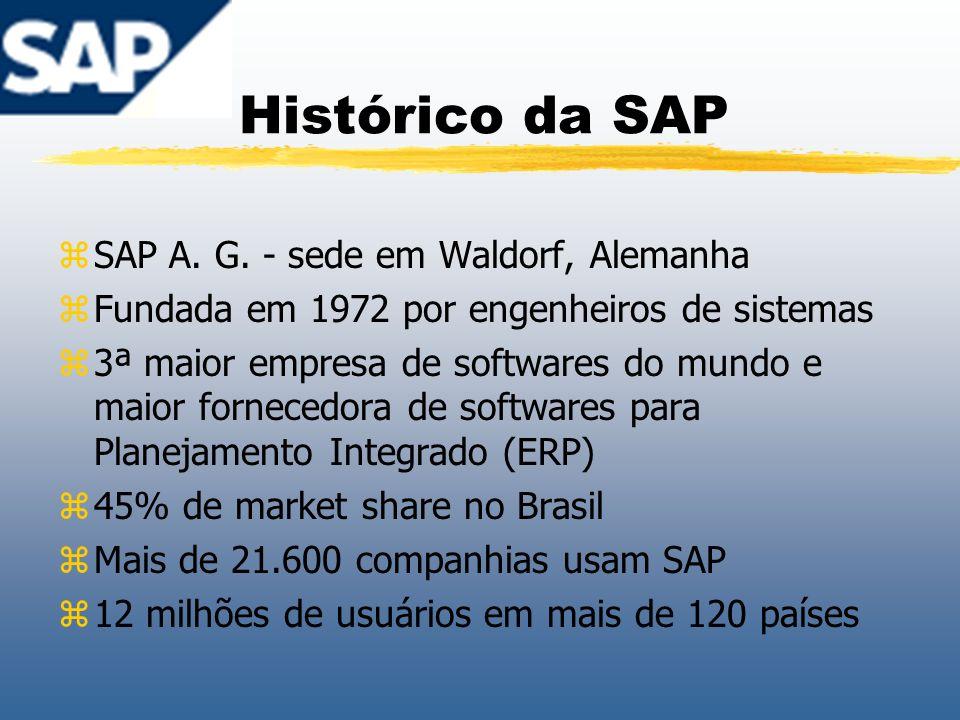 Histórico da SAP zSAP A. G. - sede em Waldorf, Alemanha zFundada em 1972 por engenheiros de sistemas z3ª maior empresa de softwares do mundo e maior f