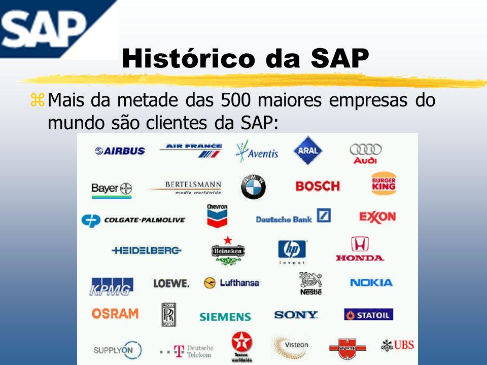 Histórico da SAP zMais da metade das 500 maiores empresas do mundo são clientes da SAP: