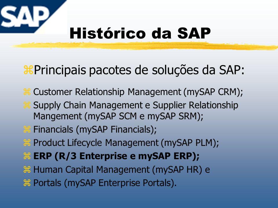 Histórico da SAP zPrincipais pacotes de soluções da SAP: zCustomer Relationship Management (mySAP CRM); zSupply Chain Management e Supplier Relationsh