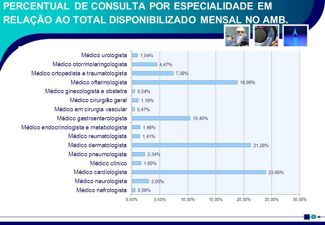 PPA 2013RECEITASDESPESAS Consultas e Exames Preço Público Linha Saúde Convênio Linha Saúde Produção SUS Fundos de Investimento (Aplicação) R$ 5.992.81
