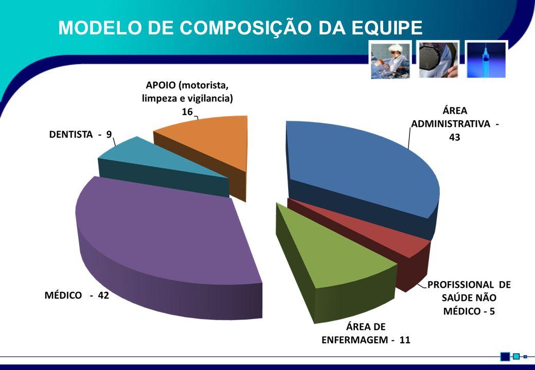 Várias formas de incentivo aos trabalhadores – uniforme, vale alimentação, 20% na assiduidade