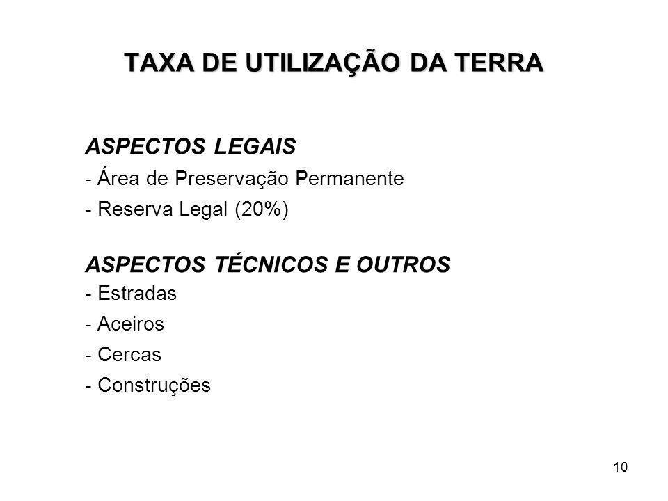 10 TAXA DE UTILIZAÇÃO DA TERRA ASPECTOS LEGAIS - Área de Preservação Permanente - Reserva Legal (20%) ASPECTOS TÉCNICOS E OUTROS - Estradas - Aceiros - Cercas - Construções
