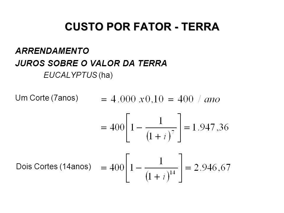 CUSTO POR FATOR - TERRA ARRENDAMENTO JUROS SOBRE O VALOR DA TERRA EUCALYPTUS (ha) Um Corte (7anos) Dois Cortes (14anos)