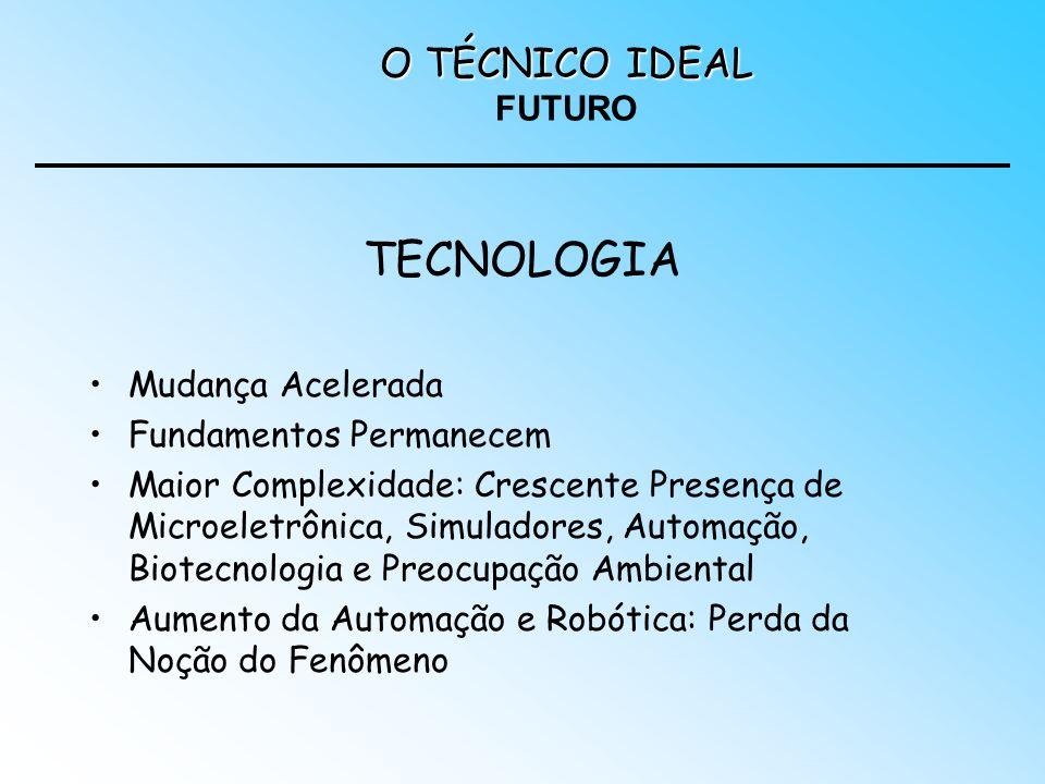 TECNOLOGIA Mudança Acelerada Fundamentos Permanecem Maior Complexidade: Crescente Presença de Microeletrônica, Simuladores, Automação, Biotecnologia e