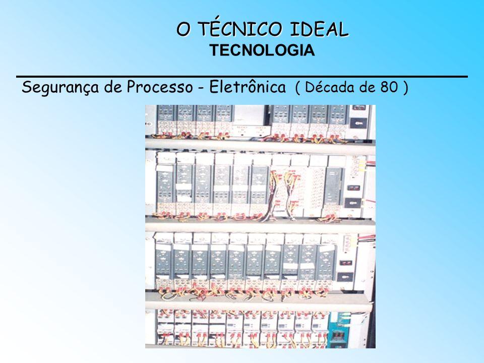O TÉCNICO IDEAL O TÉCNICO IDEAL TECNOLOGIA Segurança de Processo - Eletrônica ( Década de 80 )