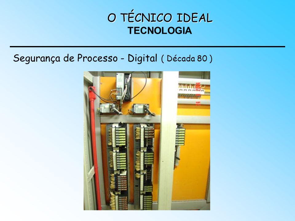 O TÉCNICO IDEAL O TÉCNICO IDEAL TECNOLOGIA Segurança de Processo - Digital ( Década 80 )