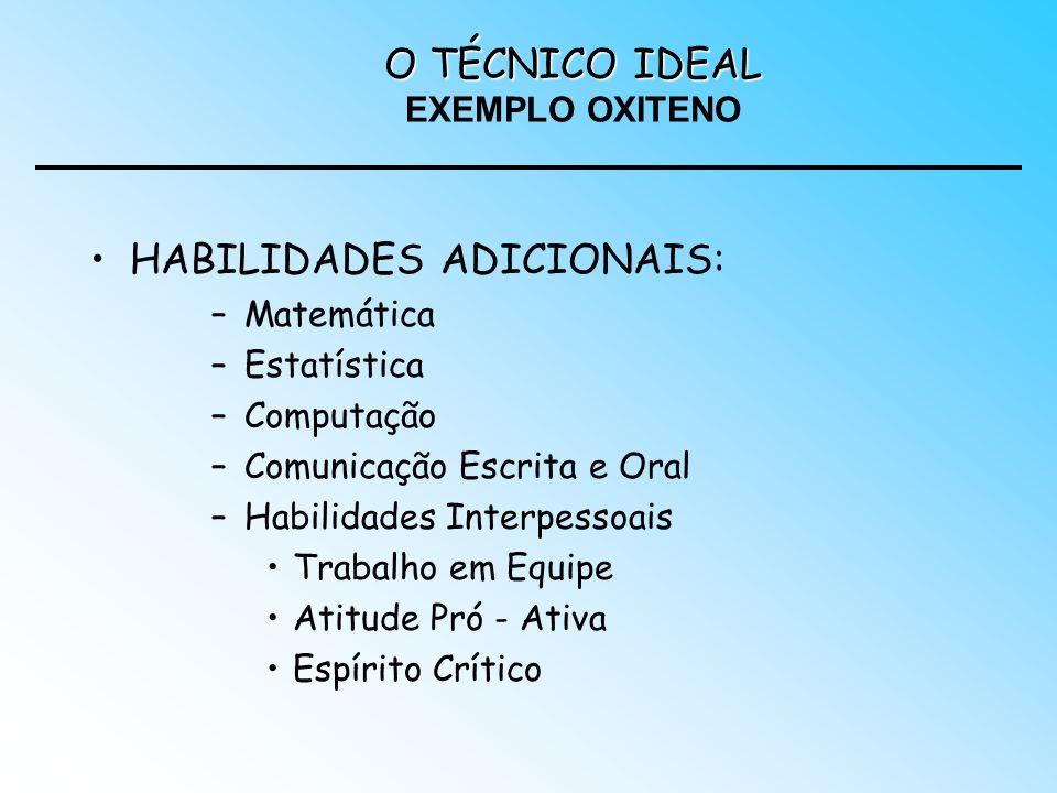 HABILIDADES ADICIONAIS: –Matemática –Estatística –Computação –Comunicação Escrita e Oral –Habilidades Interpessoais Trabalho em Equipe Atitude Pró - A