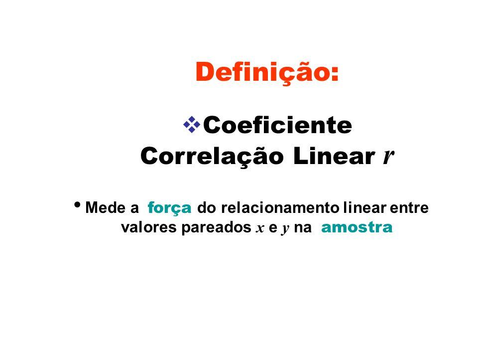 Definição: Coeficiente Correlação Linear r Mede a força do relacionamento linear entre valores pareados x e y na amostra