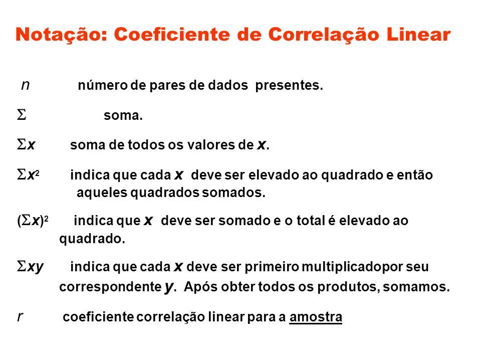 Notação: Coeficiente de Correlação Linear n número de pares de dados presentes. soma. x soma de todos os valores de x. x 2 indica que cada x deve ser