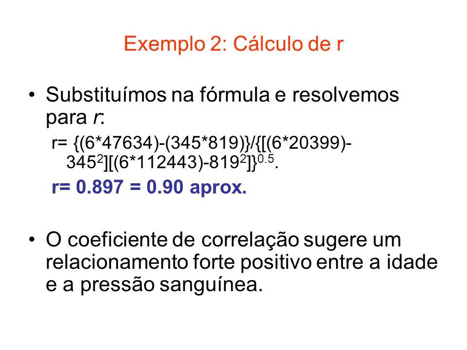 Exemplo 2: Cálculo de r Substituímos na fórmula e resolvemos para r: r= {(6*47634)-(345*819)}/{[(6*20399)- 345 2 ][(6*112443)-819 2 ]} 0.5. r= 0.897 =