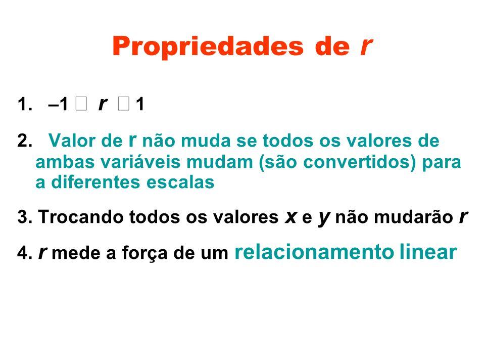 Propriedades de r 1. –1 r 1 2. Valor de r não muda se todos os valores de ambas variáveis mudam (são convertidos) para a diferentes escalas 3. Trocand