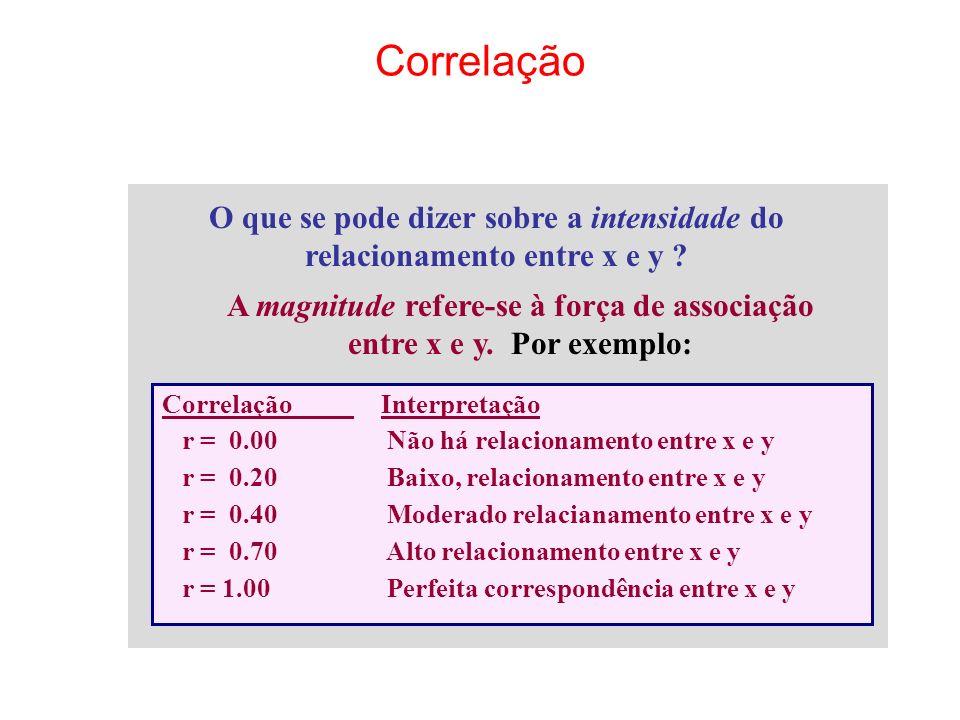 Correlação O que se pode dizer sobre a intensidade do relacionamento entre x e y ? A magnitude refere-se à força de associação entre x e y. Por exempl