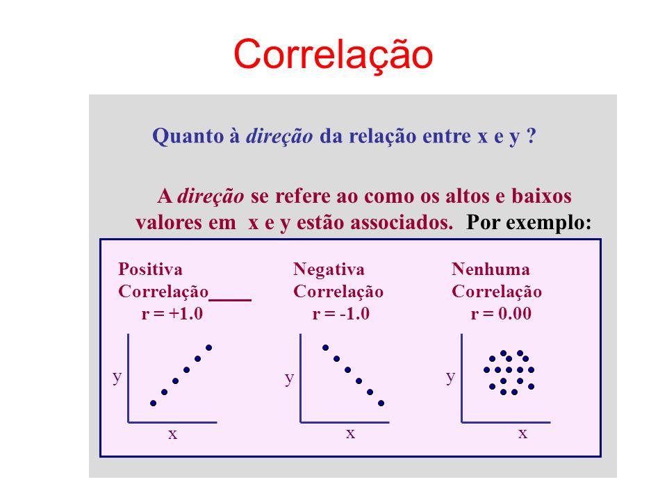 Correlação Quanto à direção da relação entre x e y ? A direção se refere ao como os altos e baixos valores em x e y estão associados. Por exemplo: Pos