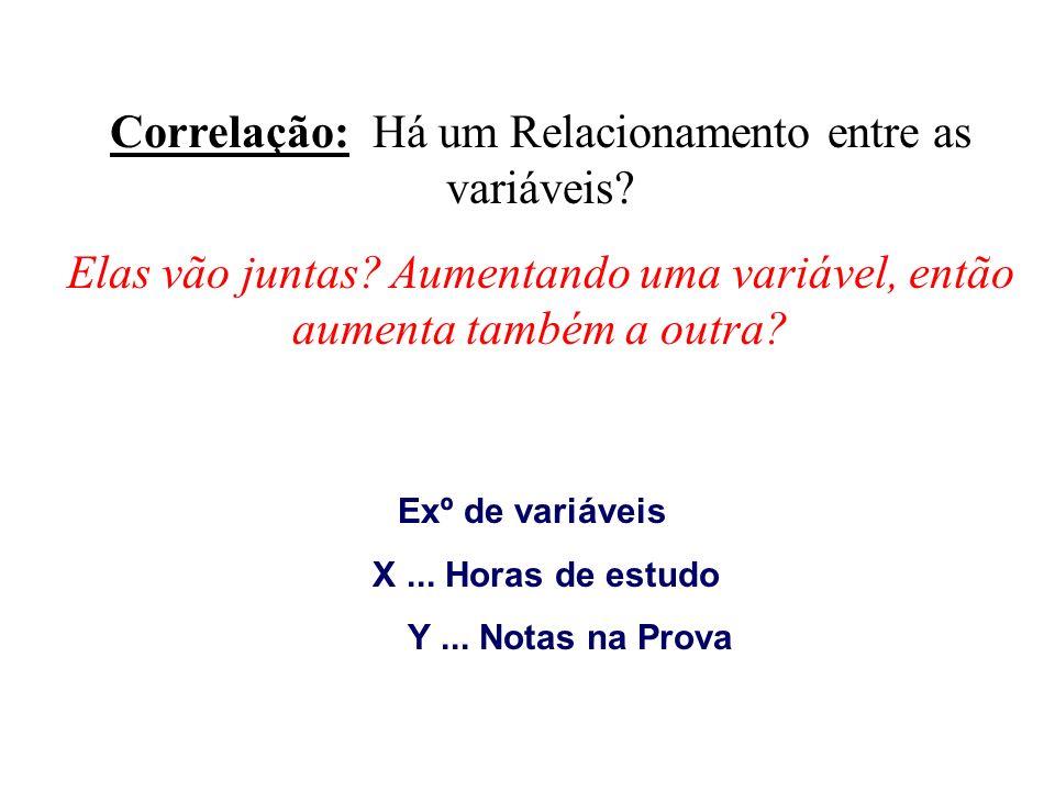 Correlação: Há um Relacionamento entre as variáveis? Elas vão juntas? Aumentando uma variável, então aumenta também a outra? Exº de variáveis X... Hor