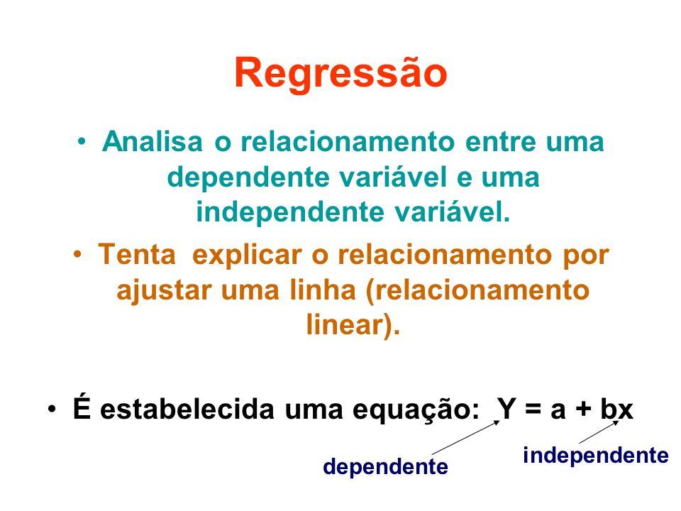 Regressão Analisa o relacionamento entre uma dependente variável e uma independente variável. Tenta explicar o relacionamento por ajustar uma linha (r