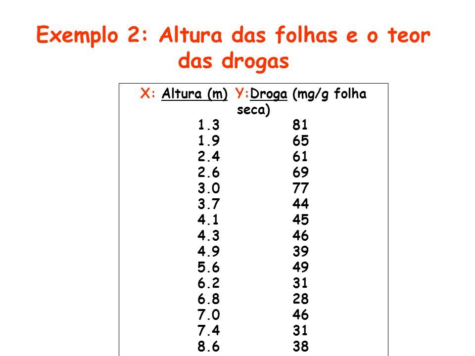 X: Altura (m)Y:Droga (mg/g folha seca) 1.381 1.965 2.461 2.669 3.077 3.744 4.145 4.346 4.939 5.649 6.231 6.828 7.046 7.431 8.638 Exemplo 2: Altura das