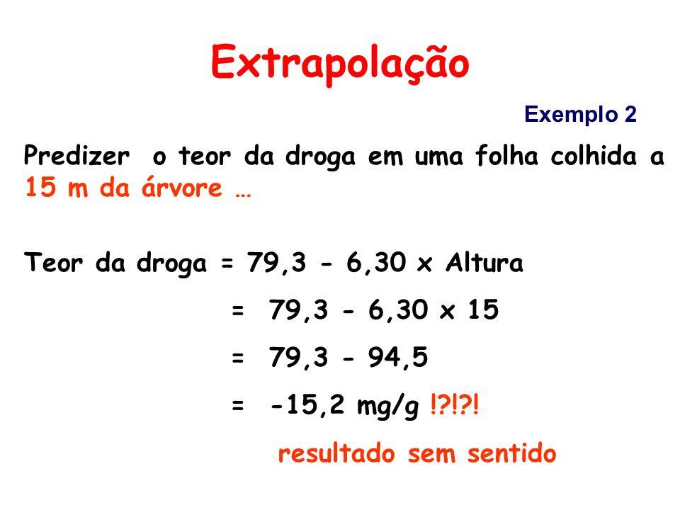 Extrapolação Predizer o teor da droga em uma folha colhida a 15 m da árvore … Teor da droga = 79,3 - 6,30 x Altura = 79,3 - 6,30 x 15 = 79,3 - 94,5 =