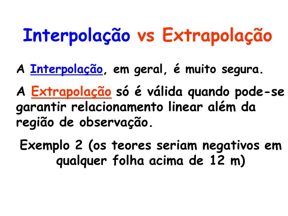 Interpolação vs Extrapolação A Interpolação, em geral, é muito segura. A Extrapolação só é válida quando pode-se garantir relacionamento linear além d