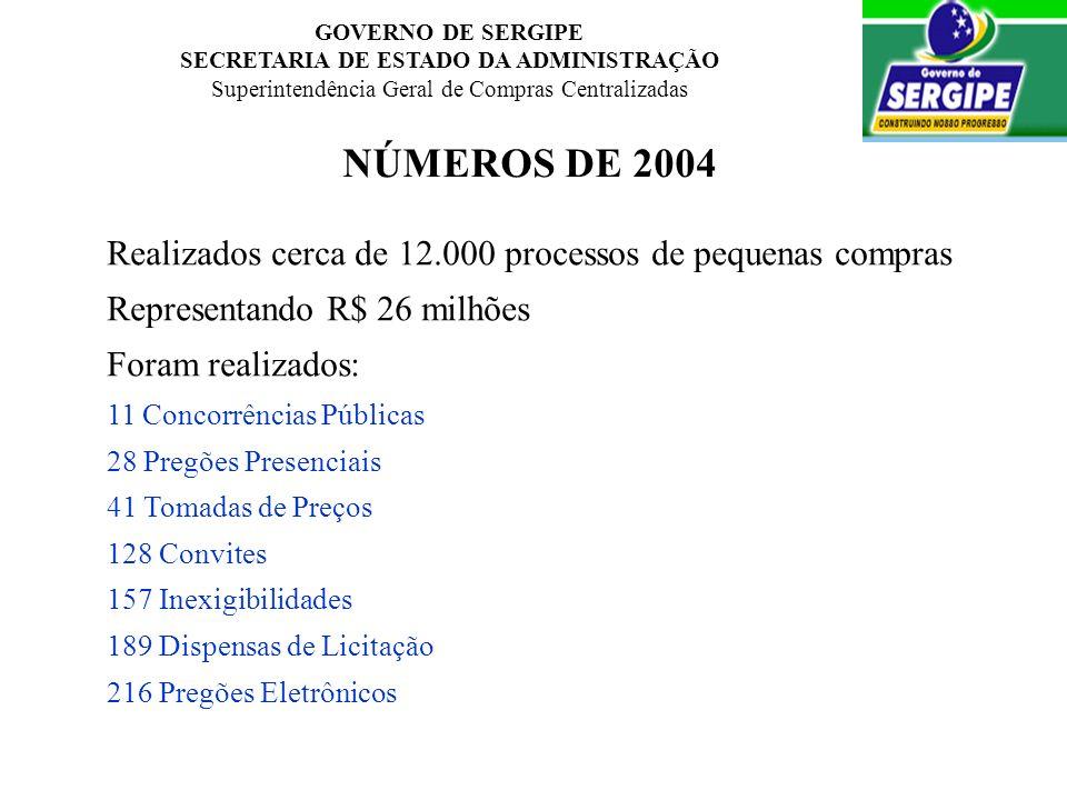 GOVERNO DE SERGIPE SECRETARIA DE ESTADO DA ADMINISTRAÇÃO Superintendência Geral de Compras Centralizadas NÚMEROS DE 2004 Realizados cerca de 12.000 pr