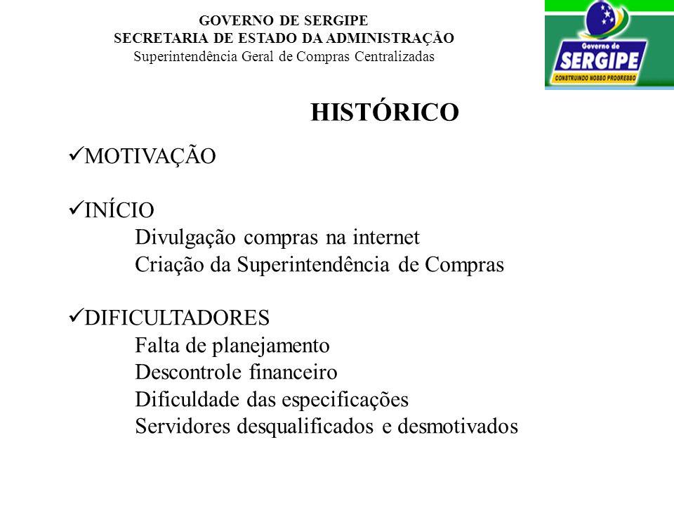 GOVERNO DE SERGIPE SECRETARIA DE ESTADO DA ADMINISTRAÇÃO Superintendência Geral de Compras Centralizadas HISTÓRICO MOTIVAÇÃO INÍCIO Divulgação compras