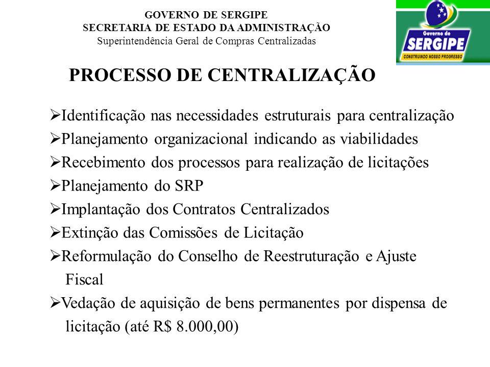 GOVERNO DE SERGIPE SECRETARIA DE ESTADO DA ADMINISTRAÇÃO Superintendência Geral de Compras Centralizadas PROCESSO DE CENTRALIZAÇÃO Identificação nas n