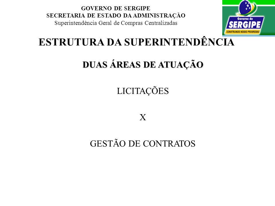 GOVERNO DE SERGIPE SECRETARIA DE ESTADO DA ADMINISTRAÇÃO Superintendência Geral de Compras Centralizadas ESTRUTURA DA SUPERINTENDÊNCIA DUAS ÁREAS DE A