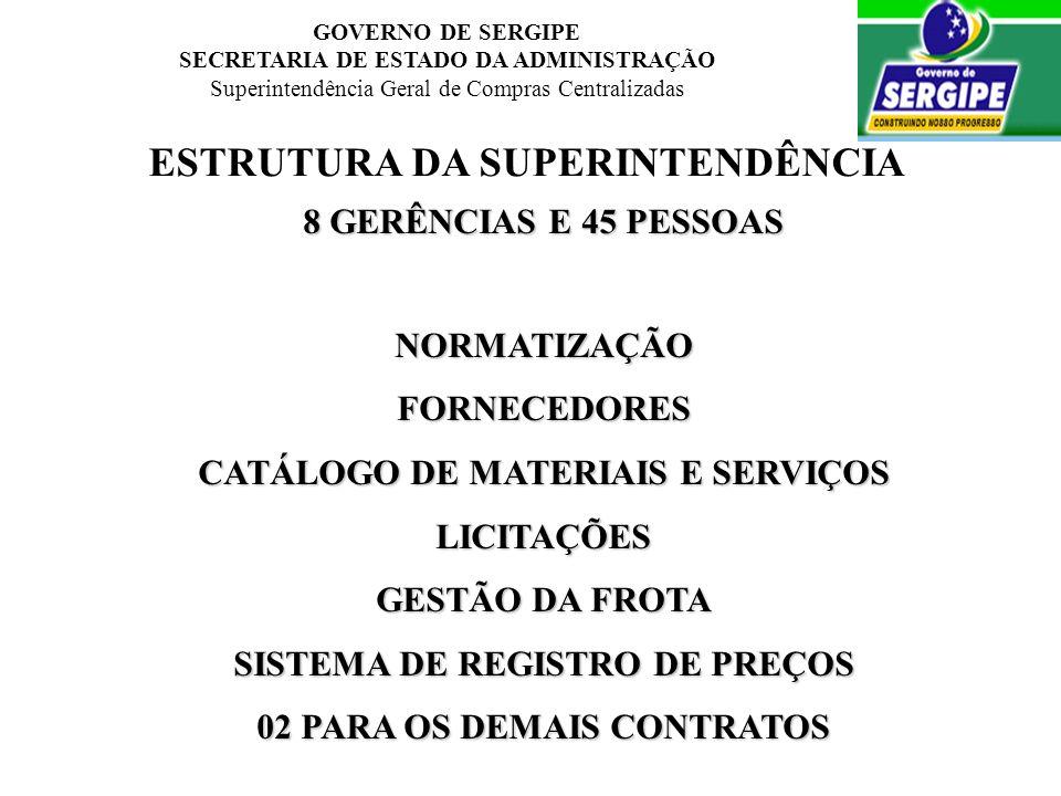 GOVERNO DE SERGIPE SECRETARIA DE ESTADO DA ADMINISTRAÇÃO Superintendência Geral de Compras Centralizadas ESTRUTURA DA SUPERINTENDÊNCIA 8 GERÊNCIAS E 4