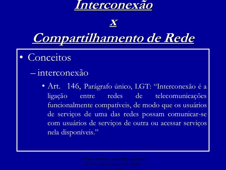 Vieira Ceneviva, Almeida, Cagnacci de Oliveira & Costa Advogados Associados Interconexão x Compartilhamento de Rede Conceitos –interconexão Art. 146,