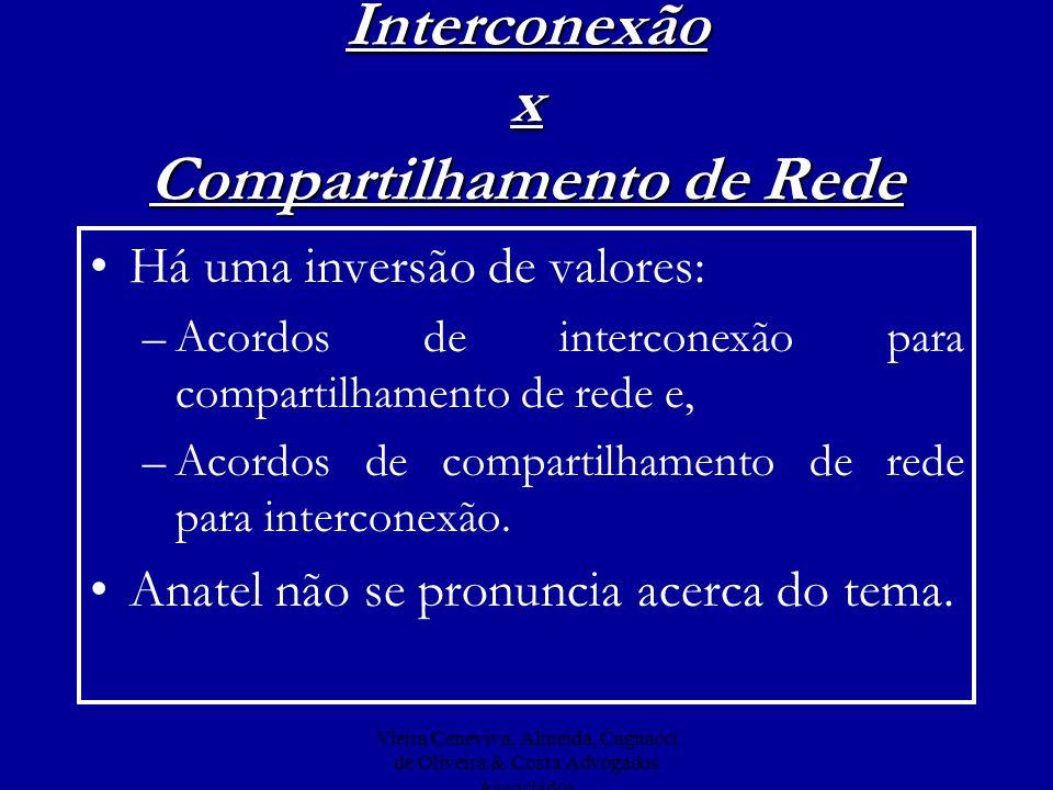 Vieira Ceneviva, Almeida, Cagnacci de Oliveira & Costa Advogados Associados Interconexão x Compartilhamento de Rede Há uma inversão de valores: –Acord